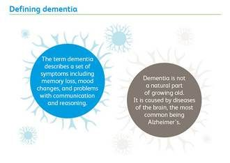 Dementia Define Meaning